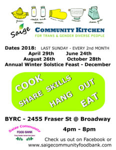 Community Kitchen Flyer